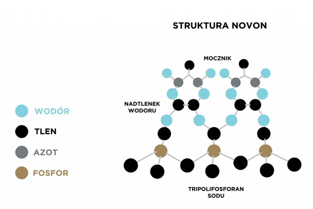 Novon3