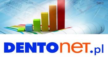 wykres biznes 101309554 14