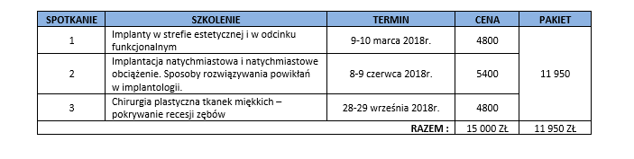 tabelka1