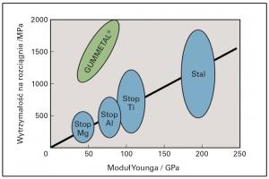 wykres1 (1)