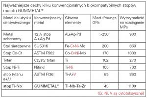 wykres2 (1)