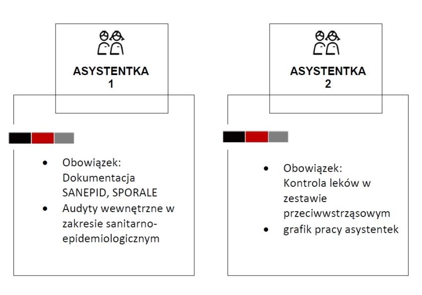 Asysta 1