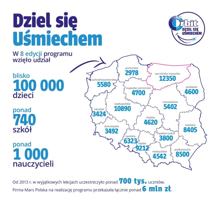 DSU Infografika